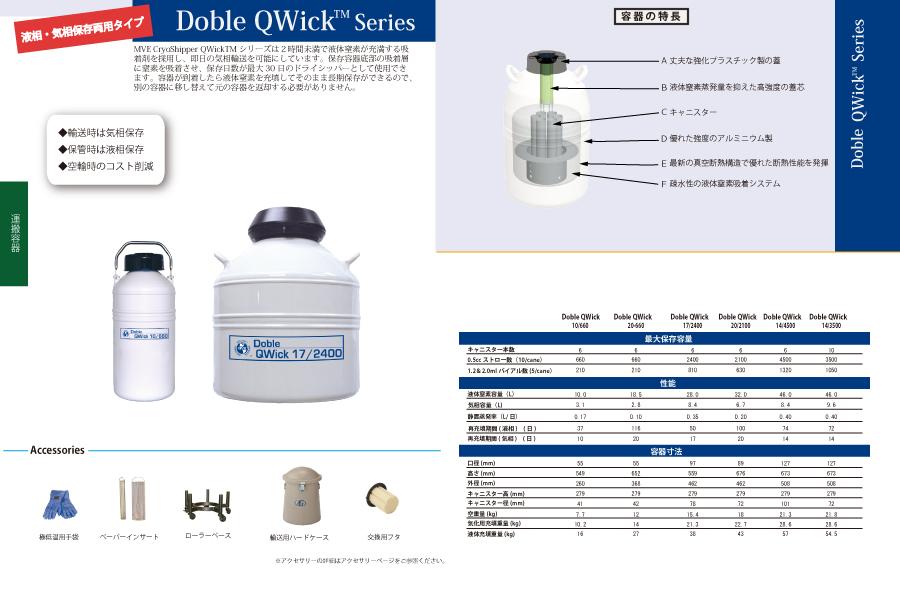 Doble QWick